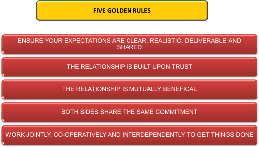 FIVE_GOLDEN-RULES